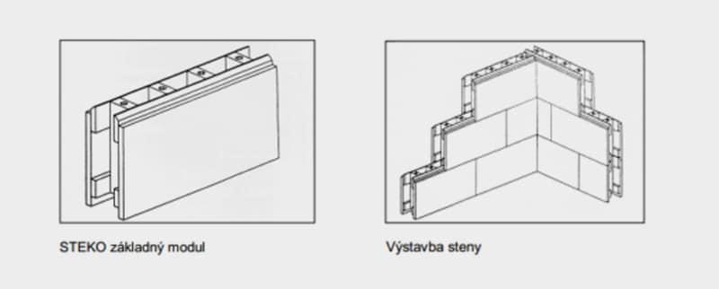 Stavebný systém z dreva