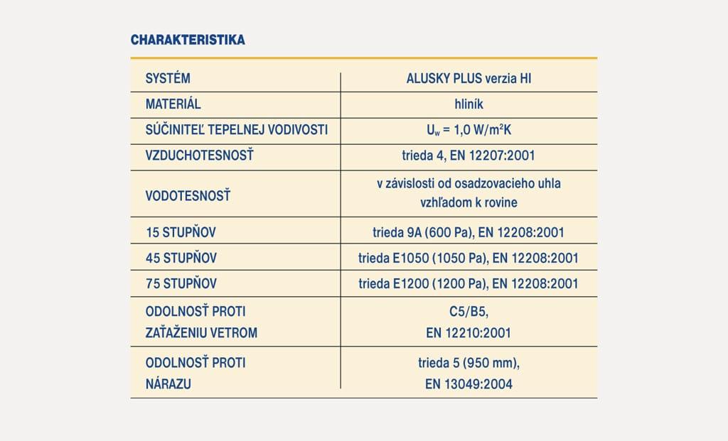 Charakteristika tabulka