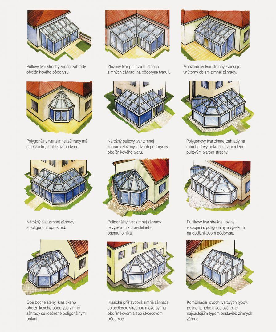 schémy tvarov záhrad